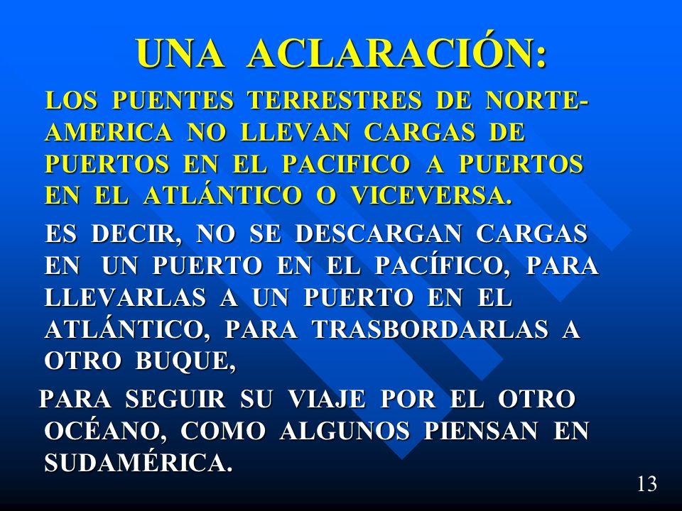 UNA ACLARACIÓN: LOS PUENTES TERRESTRES DE NORTE- AMERICA NO LLEVAN CARGAS DE PUERTOS EN EL PACIFICO A PUERTOS EN EL ATLÁNTICO O VICEVERSA.