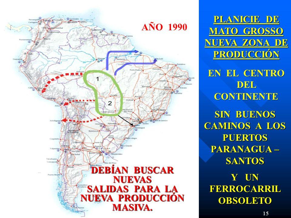 15 PLANICIE DE MATO GROSSO NUEVA ZONA DE PRODUCCIÓN EN EL CENTRO DEL CONTINENTE SIN BUENOS CAMINOS A LOS PUERTOS PARANAGUA – SANTOS Y UN FERROCARRIL OBSOLETO DEBÍAN BUSCAR NUEVAS SALIDAS PARA LA NUEVA PRODUCCIÓN MASIVA.