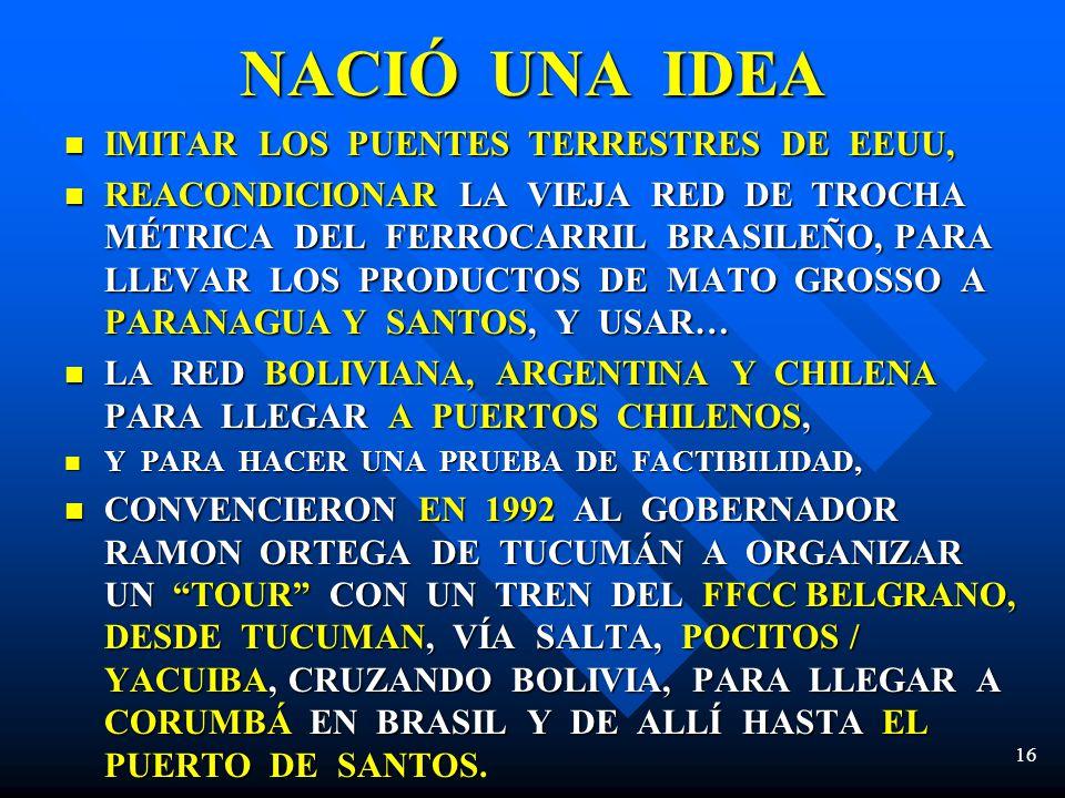 NACIÓ UNA IDEA IMITAR LOS PUENTES TERRESTRES DE EEUU, IMITAR LOS PUENTES TERRESTRES DE EEUU, REACONDICIONAR LA VIEJA RED DE TROCHA MÉTRICA DEL FERROCARRIL BRASILEÑO, PARA LLEVAR LOS PRODUCTOS DE MATO GROSSO A PARANAGUA Y SANTOS, Y USAR… REACONDICIONAR LA VIEJA RED DE TROCHA MÉTRICA DEL FERROCARRIL BRASILEÑO, PARA LLEVAR LOS PRODUCTOS DE MATO GROSSO A PARANAGUA Y SANTOS, Y USAR… LA RED BOLIVIANA, ARGENTINA Y CHILENA PARA LLEGAR A PUERTOS CHILENOS, LA RED BOLIVIANA, ARGENTINA Y CHILENA PARA LLEGAR A PUERTOS CHILENOS, Y PARA HACER UNA PRUEBA DE FACTIBILIDAD, Y PARA HACER UNA PRUEBA DE FACTIBILIDAD, CONVENCIERON EN 1992 AL GOBERNADOR RAMON ORTEGA DE TUCUMÁN A ORGANIZAR UN TOUR CON UN TREN DEL FFCC BELGRANO, DESDE TUCUMAN, VÍA SALTA, POCITOS / YACUIBA, CRUZANDO BOLIVIA, PARA LLEGAR A CORUMBÁ EN BRASIL Y DE ALLÍ HASTA EL PUERTO DE SANTOS.