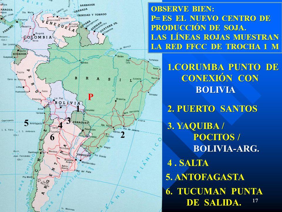 17 4 3 CORUMBA PUNTO DE CONEXIÓN CON BOLIVIA 1.CORUMBA PUNTO DE CONEXIÓN CON BOLIVIA 2. PUERTO SANTOS 3. YAQUIBA / POCITOS / BOLIVIA-ARG. 4. SALTA P O