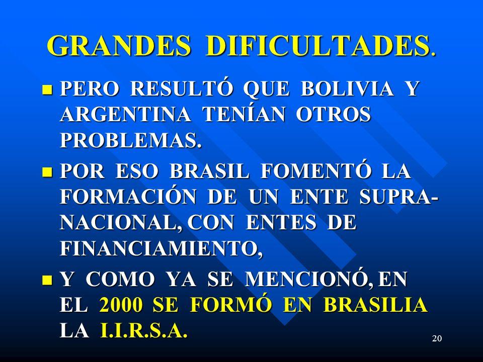 GRANDES DIFICULTADES. PERO RESULTÓ QUE BOLIVIA Y ARGENTINA TENÍAN OTROS PROBLEMAS. PERO RESULTÓ QUE BOLIVIA Y ARGENTINA TENÍAN OTROS PROBLEMAS. POR ES