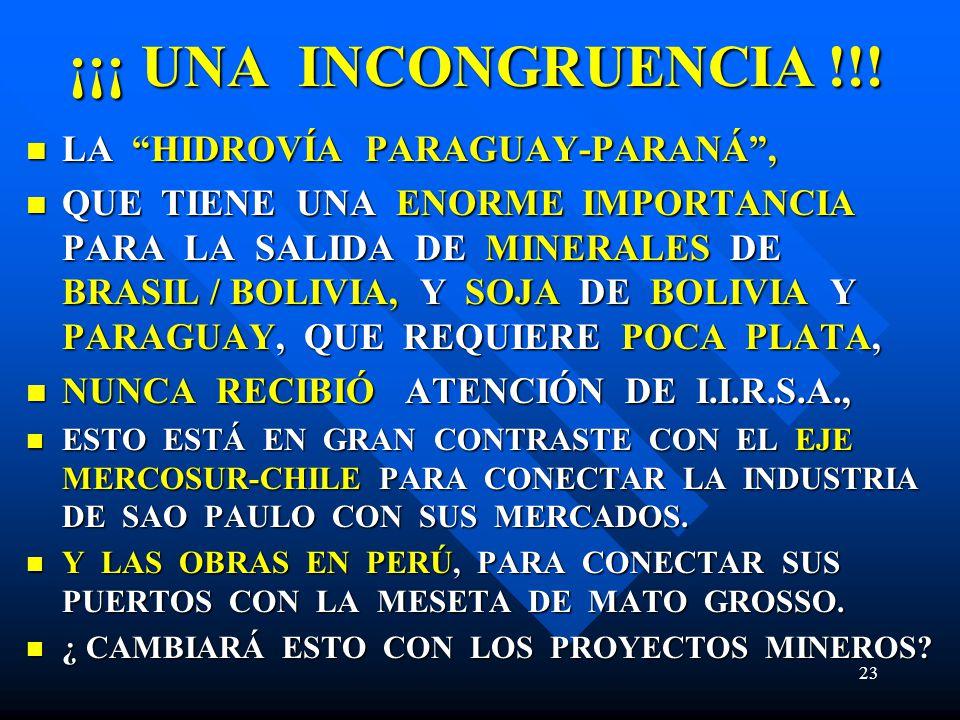 ¡¡¡ UNA INCONGRUENCIA !!! LA HIDROVÍA PARAGUAY-PARANÁ, LA HIDROVÍA PARAGUAY-PARANÁ, QUE TIENE UNA ENORME IMPORTANCIA PARA LA SALIDA DE MINERALES DE BR