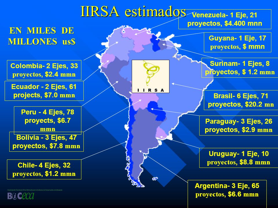 IIRSA estimados Ecuador - 2 Ejes, 61 projects, $7.0 mmn Bolivia - 3 Ejes, 47 proyectos, $7.8 mmn Chile- 4 Ejes, 32 proyectos, $1.2 mmn Peru - 4 Ejes, 78 proyects, $6.7 mmn Colombia- 2 Ejes, 33 proyectos, $2.4 mmn Venezuela- 1 Eje, 21 proyectos, $4.400 mnn Brasil- 6 Ejes, 71 proyectos, $20.2 mn Guyana- 1 Eje, 17 proyectos, $ mmn Surinam- 1 Ejes, 8 proyectos, $ 1.2 mmn Uruguay- 1 Eje, 10 proyectos, $8.8 mmn Argentina- 3 Eje, 65 proyectos, $6.6 mmn Paraguay- 3 Ejes, 26 proyectos, $2.9 mmn EN MILES DE MILLONES us$