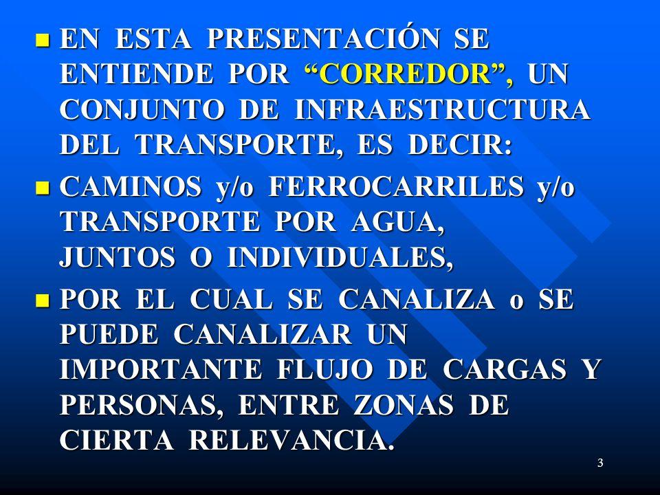 EN ESTA PRESENTACIÓN SE ENTIENDE POR CORREDOR, UN CONJUNTO DE INFRAESTRUCTURA DEL TRANSPORTE, ES DECIR: EN ESTA PRESENTACIÓN SE ENTIENDE POR CORREDOR, UN CONJUNTO DE INFRAESTRUCTURA DEL TRANSPORTE, ES DECIR: CAMINOS y/o FERROCARRILES y/o TRANSPORTE POR AGUA, JUNTOS O INDIVIDUALES, CAMINOS y/o FERROCARRILES y/o TRANSPORTE POR AGUA, JUNTOS O INDIVIDUALES, POR EL CUAL SE CANALIZA o SE PUEDE CANALIZAR UN IMPORTANTE FLUJO DE CARGAS Y PERSONAS, ENTRE ZONAS DE CIERTA RELEVANCIA.