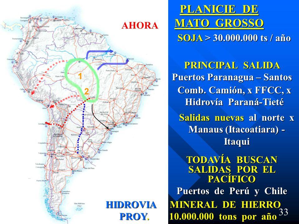 33 PLANICIE DE MATO GROSSO SOJA > 30.000.000 ts / año PRINCIPAL SALIDA Puertos Paranagua – Santos Comb. Camión, x FFCC, x Hidrovía Paraná-Tieté Salida