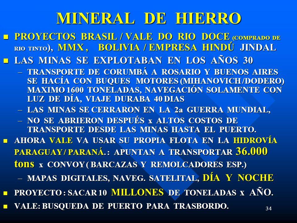 34 MINERAL DE HIERRO PROYECTOS BRASIL / VALE DO RIO DOCE (COMPRADO DE RIO TINTO ), MMX, BOLIVIA / EMPRESA HINDÚ JINDAL PROYECTOS BRASIL / VALE DO RIO DOCE (COMPRADO DE RIO TINTO ), MMX, BOLIVIA / EMPRESA HINDÚ JINDAL LAS MINAS SE EXPLOTABAN EN LOS AÑOS 30 LAS MINAS SE EXPLOTABAN EN LOS AÑOS 30 –TRANSPORTE DE CORUMBÁ A ROSARIO Y BUENOS AIRES SE HACÍA CON BUQUES MOTORES (MIHANOVICH /DODERO) MAXIMO 1600 TONELADAS, NAVEGACIÓN SOLAMENTE CON LUZ DE DÍA, VIAJE DURABA 40 DIAS –LAS MINAS SE CERRARON EN LA 2a GUERRA MUNDIAL, –NO SE ABRIERON DESPUÉS x ALTOS COSTOS DE TRANSPORTE DESDE LAS MINAS HASTA EL PUERTO.