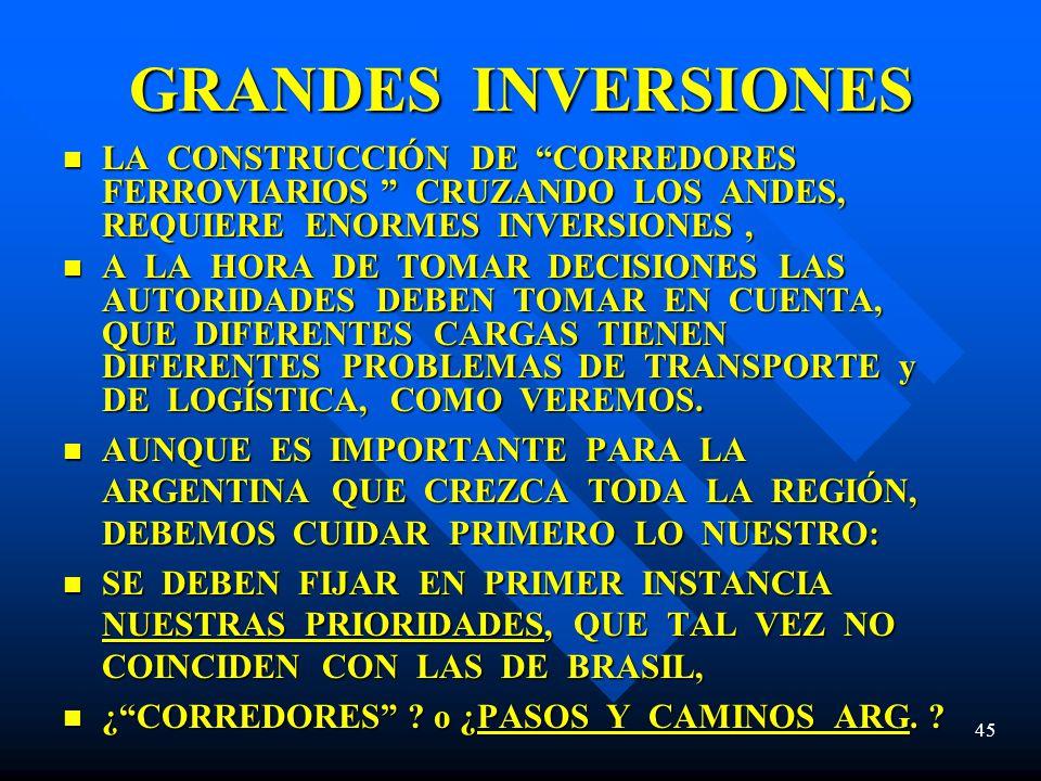 GRANDES INVERSIONES LA CONSTRUCCIÓN DE CORREDORES FERROVIARIOS CRUZANDO LOS ANDES, REQUIERE ENORMES INVERSIONES, LA CONSTRUCCIÓN DE CORREDORES FERROVIARIOS CRUZANDO LOS ANDES, REQUIERE ENORMES INVERSIONES, A LA HORA DE TOMAR DECISIONES LAS AUTORIDADES DEBEN TOMAR EN CUENTA, QUE DIFERENTES CARGAS TIENEN DIFERENTES PROBLEMAS DE TRANSPORTE y DE LOGÍSTICA, COMO VEREMOS.
