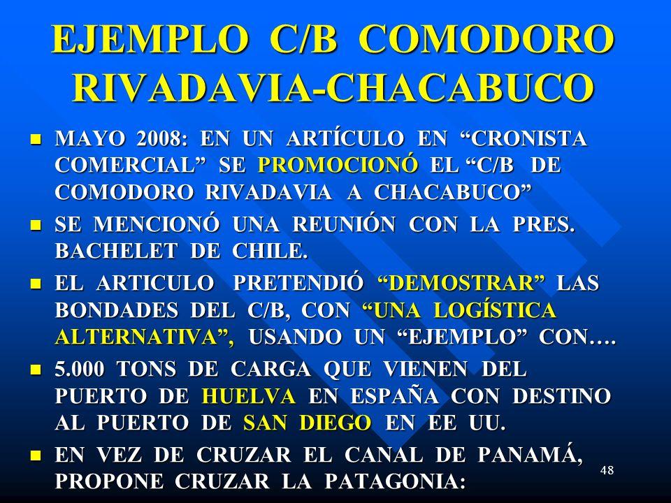 EJEMPLO C/B COMODORO RIVADAVIA-CHACABUCO MAYO 2008: EN UN ARTÍCULO EN CRONISTA COMERCIAL SE PROMOCIONÓ EL C/B DE COMODORO RIVADAVIA A CHACABUCO MAYO 2
