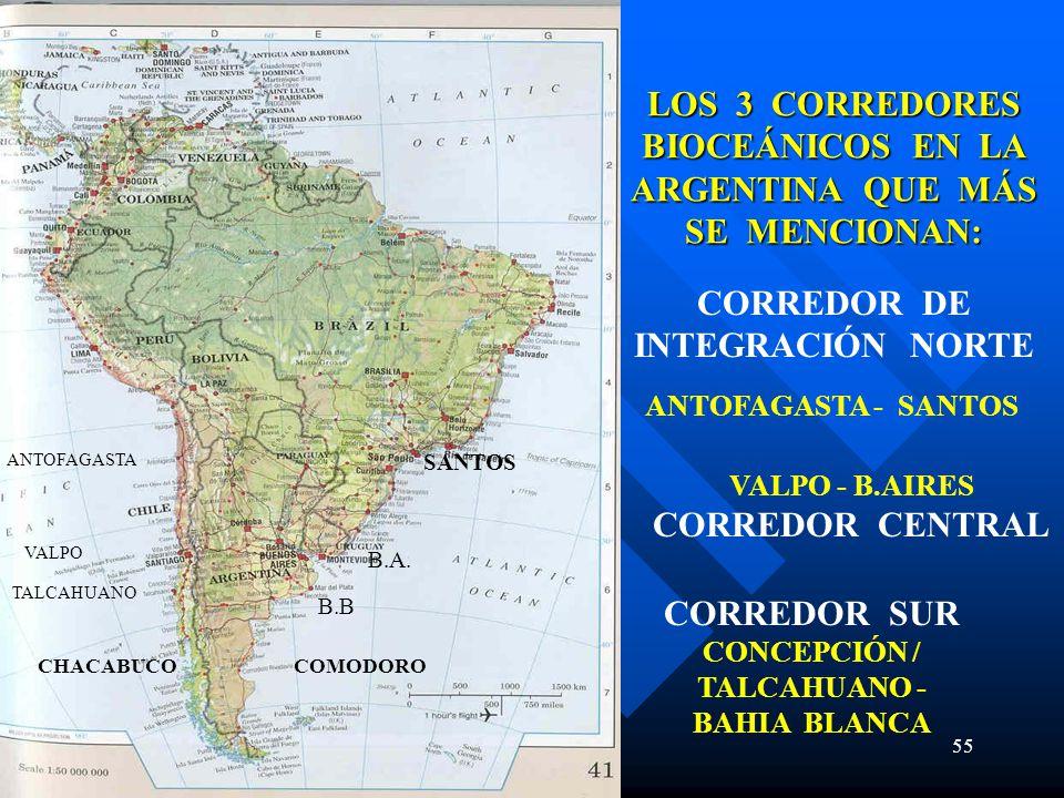 55 CORREDOR DE INTEGRACIÓN NORTE VALPO - B.AIRES CORREDOR CENTRAL CORREDOR SUR CONCEPCIÓN / TALCAHUANO - BAHIA BLANCA ANTOFAGASTA VALPO TALCAHUANO ANTOFAGASTA - SANTOS B.B LOS 3 CORREDORES BIOCEÁNICOS EN LA ARGENTINA QUE MÁS SE MENCIONAN: SANTOS B.A.
