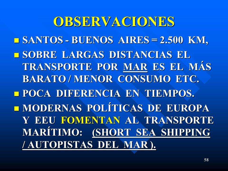 OBSERVACIONES SANTOS - BUENOS AIRES = 2.500 KM, SANTOS - BUENOS AIRES = 2.500 KM, SOBRE LARGAS DISTANCIAS EL TRANSPORTE POR MAR ES EL MÁS BARATO / MENOR CONSUMO ETC.