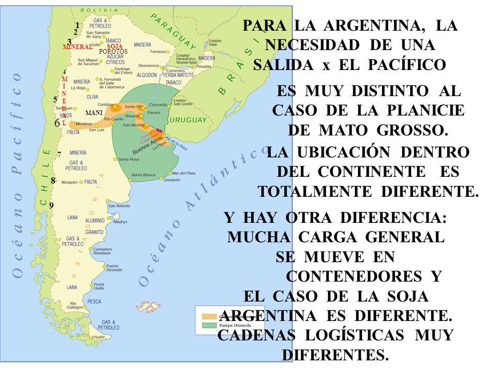 59 MMA MAPA ARGENTINA 59 POROTOS 1 2 3 4MINERAL4MINERAL 5 6 7 8 9 PARA LA ARGENTINA, LA NECESIDAD DE UNA SALIDA x EL PACÍFICO ES MUY DISTINTO AL CASO DE LA PLANICIE DE MATO GROSSO.