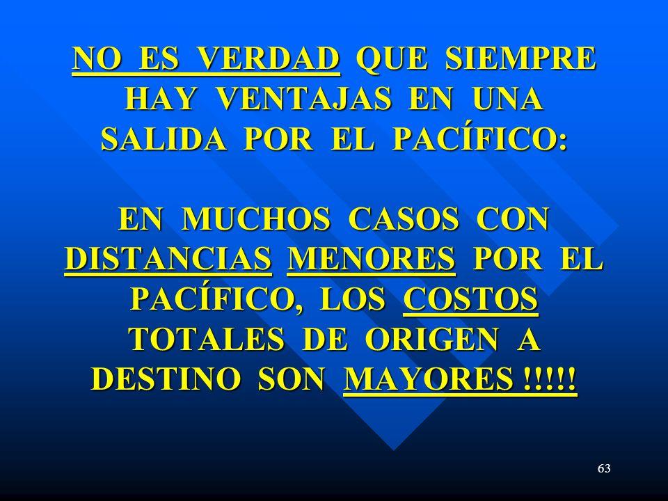 63 NO ES VERDAD QUE SIEMPRE HAY VENTAJAS EN UNA SALIDA POR EL PACÍFICO: EN MUCHOS CASOS CON DISTANCIAS MENORES POR EL PACÍFICO, LOS COSTOS TOTALES DE ORIGEN A DESTINO SON MAYORES !!!!!