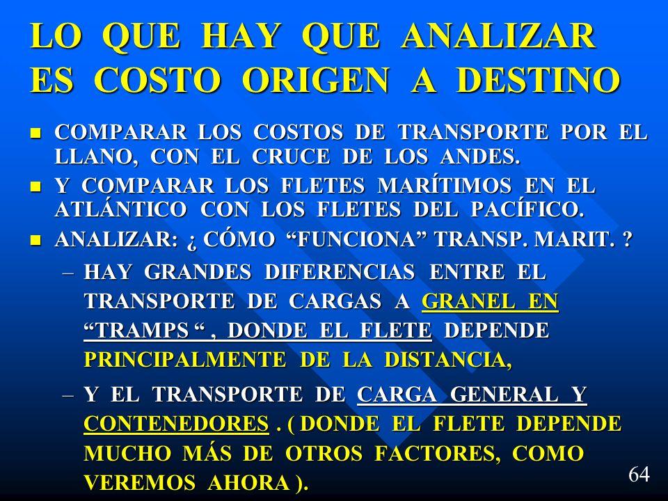 64 LO QUE HAY QUE ANALIZAR ES COSTO ORIGEN A DESTINO COMPARAR LOS COSTOS DE TRANSPORTE POR EL LLANO, CON EL CRUCE DE LOS ANDES. COMPARAR LOS COSTOS DE