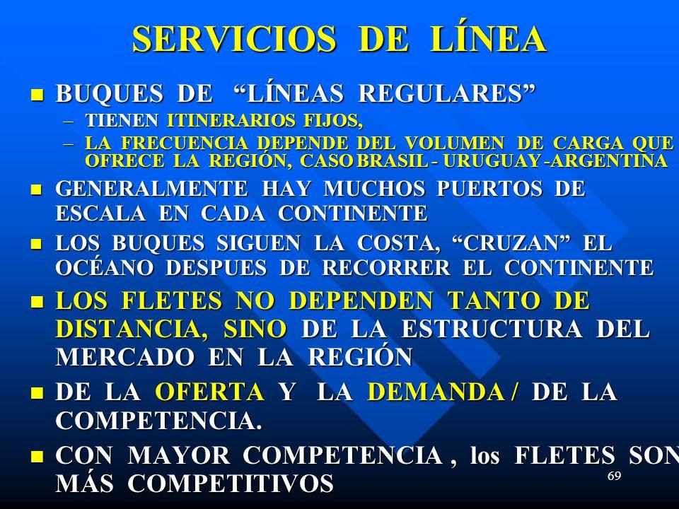 69 SERVICIOS DE LÍNEA BUQUES DE LÍNEAS REGULARES BUQUES DE LÍNEAS REGULARES –TIENEN ITINERARIOS FIJOS, –LA FRECUENCIA DEPENDE DEL VOLUMEN DE CARGA QUE OFRECE LA REGIÓN, CASO BRASIL - URUGUAY -ARGENTINA GENERALMENTE HAY MUCHOS PUERTOS DE ESCALA EN CADA CONTINENTE GENERALMENTE HAY MUCHOS PUERTOS DE ESCALA EN CADA CONTINENTE LOS BUQUES SIGUEN LA COSTA, CRUZAN EL OCÉANO DESPUES DE RECORRER EL CONTINENTE LOS BUQUES SIGUEN LA COSTA, CRUZAN EL OCÉANO DESPUES DE RECORRER EL CONTINENTE LOS FLETES NO DEPENDEN TANTO DE DISTANCIA, SINO DE LA ESTRUCTURA DEL MERCADO EN LA REGIÓN LOS FLETES NO DEPENDEN TANTO DE DISTANCIA, SINO DE LA ESTRUCTURA DEL MERCADO EN LA REGIÓN DE LA OFERTA Y LA DEMANDA / DE LA COMPETENCIA.