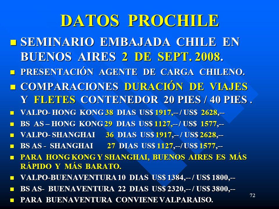 DATOS PROCHILE SEMINARIO EMBAJADA CHILE EN BUENOS AIRES 2 DE SEPT. 2008. SEMINARIO EMBAJADA CHILE EN BUENOS AIRES 2 DE SEPT. 2008. PRESENTACIÓN AGENTE