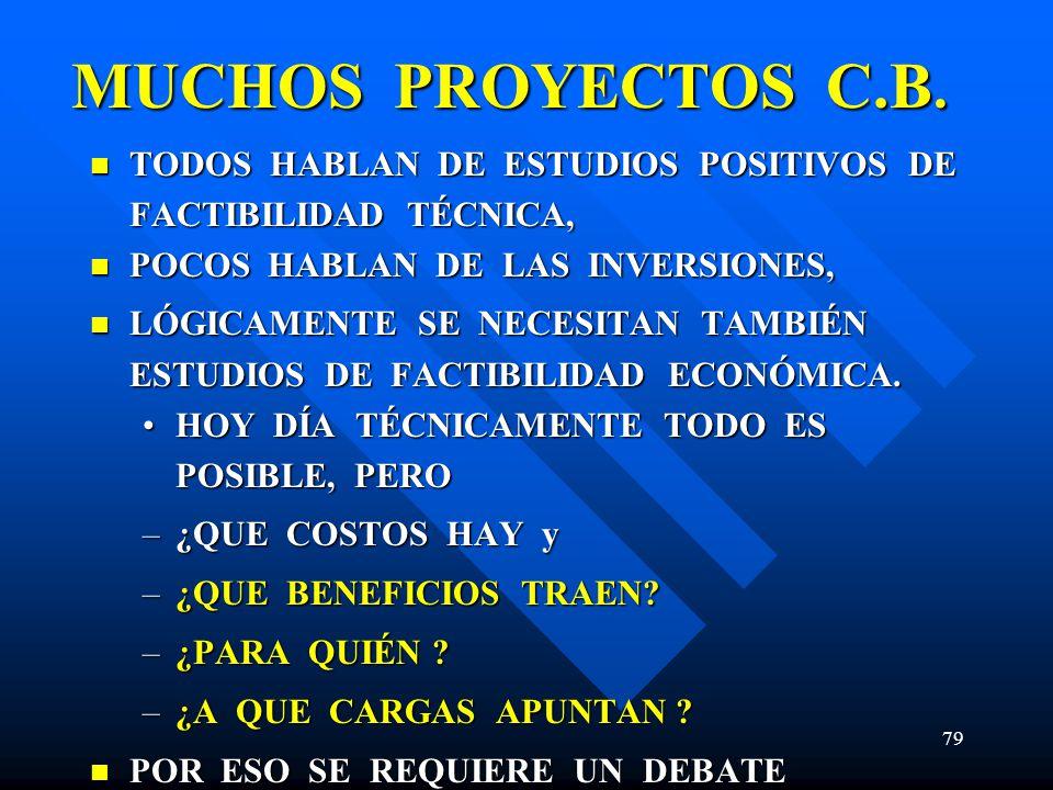 79 MUCHOS PROYECTOS C.B. TODOS HABLAN DE ESTUDIOS POSITIVOS DE FACTIBILIDAD TÉCNICA, TODOS HABLAN DE ESTUDIOS POSITIVOS DE FACTIBILIDAD TÉCNICA, POCOS