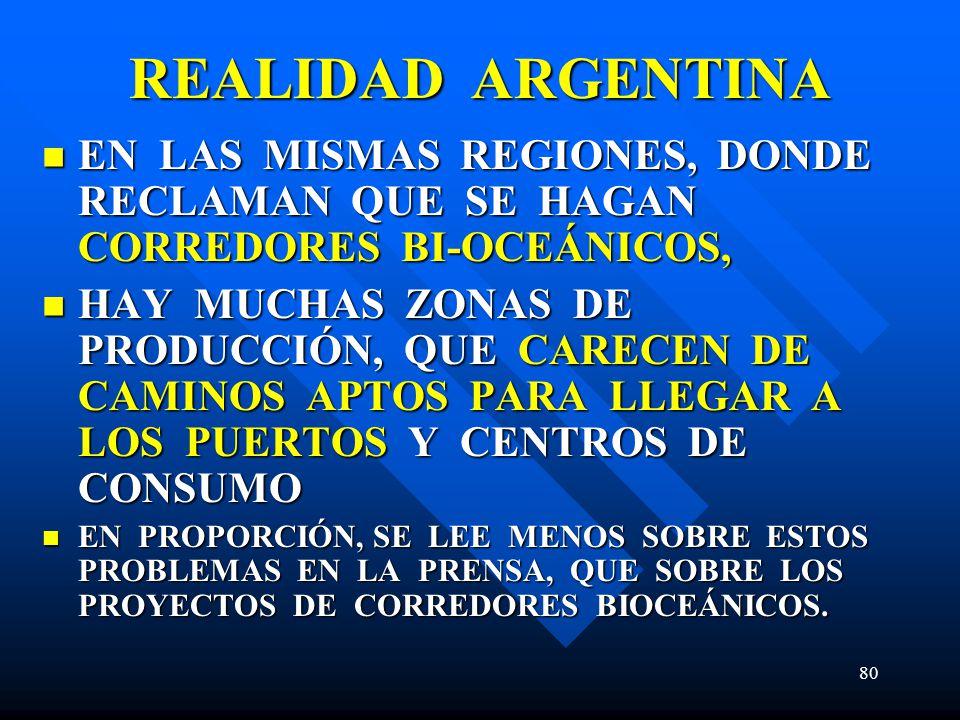 80 REALIDAD ARGENTINA EN LAS MISMAS REGIONES, DONDE RECLAMAN QUE SE HAGAN CORREDORES BI-OCEÁNICOS, EN LAS MISMAS REGIONES, DONDE RECLAMAN QUE SE HAGAN CORREDORES BI-OCEÁNICOS, HAY MUCHAS ZONAS DE PRODUCCIÓN, QUE CARECEN DE CAMINOS APTOS PARA LLEGAR A LOS PUERTOS Y CENTROS DE CONSUMO HAY MUCHAS ZONAS DE PRODUCCIÓN, QUE CARECEN DE CAMINOS APTOS PARA LLEGAR A LOS PUERTOS Y CENTROS DE CONSUMO EN PROPORCIÓN, SE LEE MENOS SOBRE ESTOS PROBLEMAS EN LA PRENSA, QUE SOBRE LOS PROYECTOS DE CORREDORES BIOCEÁNICOS.
