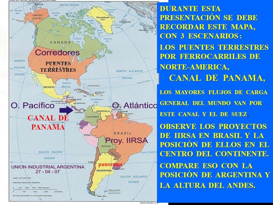 panorama DURANTE ESTA PRESENTACIÓN SE DEBE RECORDAR ESTE MAPA, CON 3 ESCENARIOS : CANAL DE PANAMA PUENTES TERRESTRES LOS PUENTES TERRESTRES POR FERROCARRILES DE NORTE-AMERICA, CANAL DE PANAMA, CANAL DE PANAMA, LOS MAYORES FLUJOS DE CARGA GENERAL DEL MUNDO VAN POR ESTE CANAL Y EL DE SUEZ.