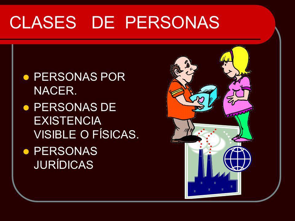 CLASES DE PERSONAS PERSONAS POR NACER. PERSONAS DE EXISTENCIA VISIBLE O FÍSICAS. PERSONAS JURÍDICAS