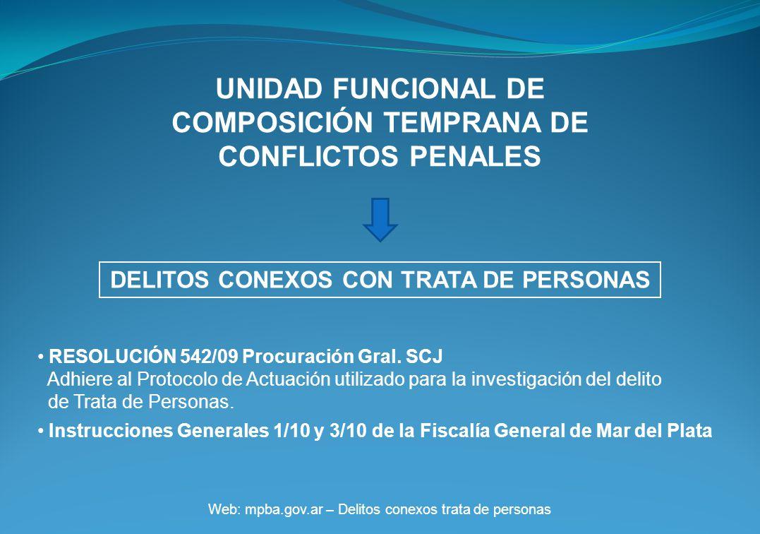 UNIDAD FUNCIONAL DE COMPOSICIÓN TEMPRANA DE CONFLICTOS PENALES DELITOS CONEXOS CON TRATA DE PERSONAS RESOLUCIÓN 542/09 Procuración Gral.
