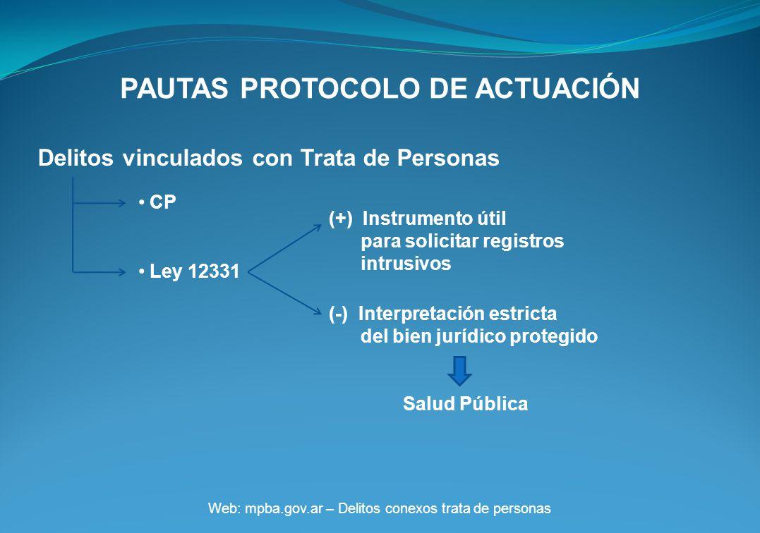 PAUTAS PROTOCOLO DE ACTUACIÓN CP Ley 12331 Web: mpba.gov.ar – Delitos conexos trata de personas Delitos vinculados con Trata de Personas (+) Instrumento útil para solicitar registros intrusivos (-) Interpretación estricta del bien jurídico protegido Salud Pública