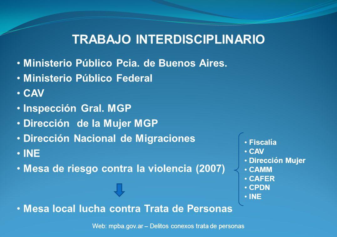 TRABAJO INTERDISCIPLINARIO Web: mpba.gov.ar – Delitos conexos trata de personas Ministerio Público Pcia.