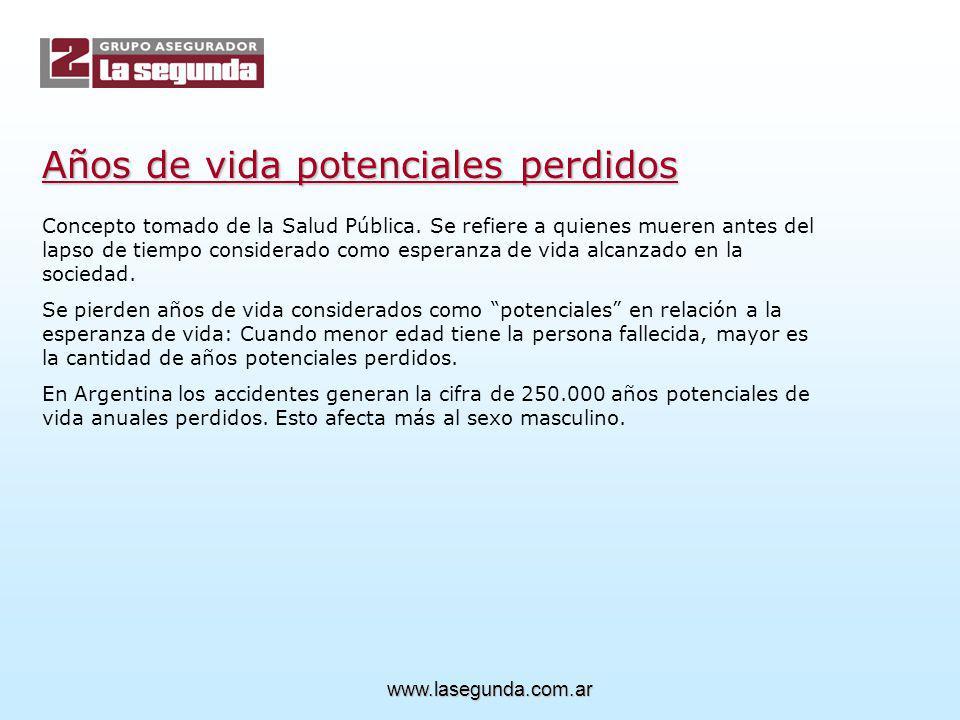 www.lasegunda.com.ar Años de vida potenciales perdidos Concepto tomado de la Salud Pública.
