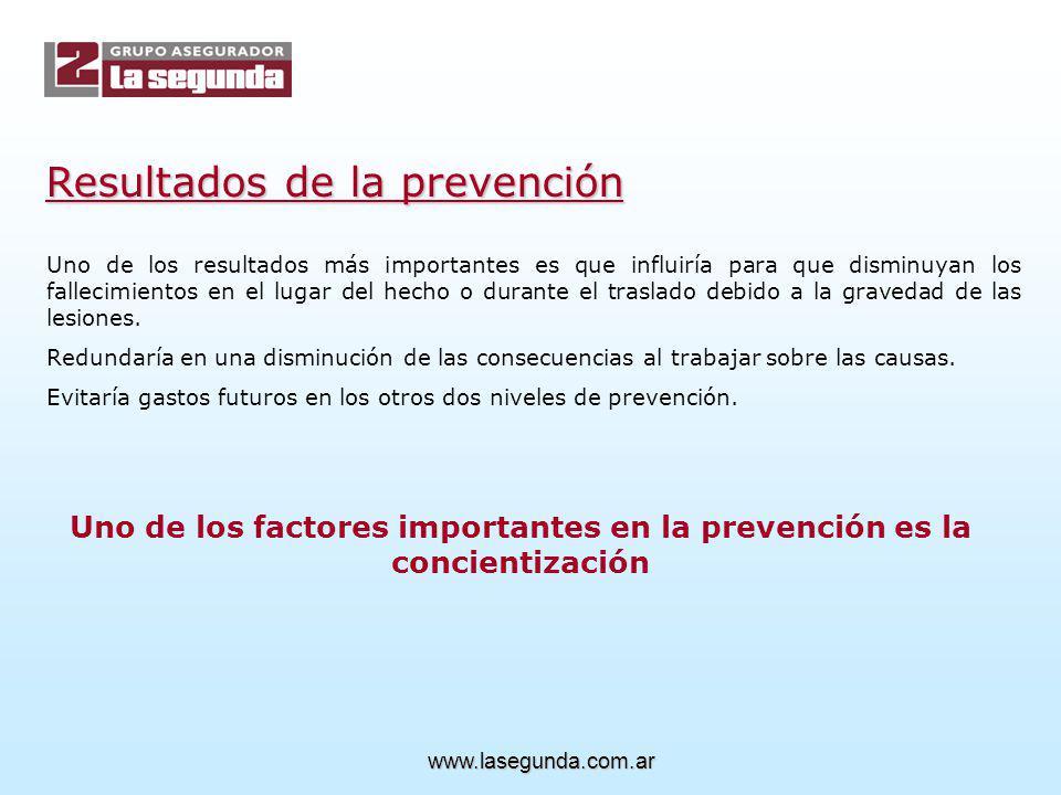 Resultados de la prevención Uno de los resultados más importantes es que influiría para que disminuyan los fallecimientos en el lugar del hecho o durante el traslado debido a la gravedad de las lesiones.