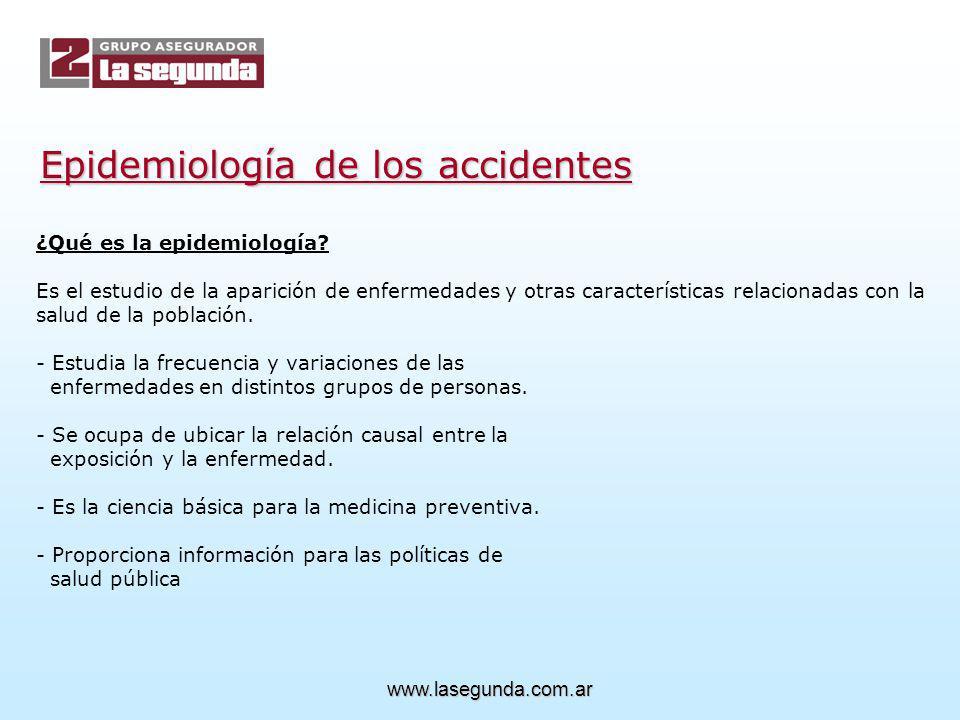 Epidemiología de los accidentes ¿Qué es la epidemiología.