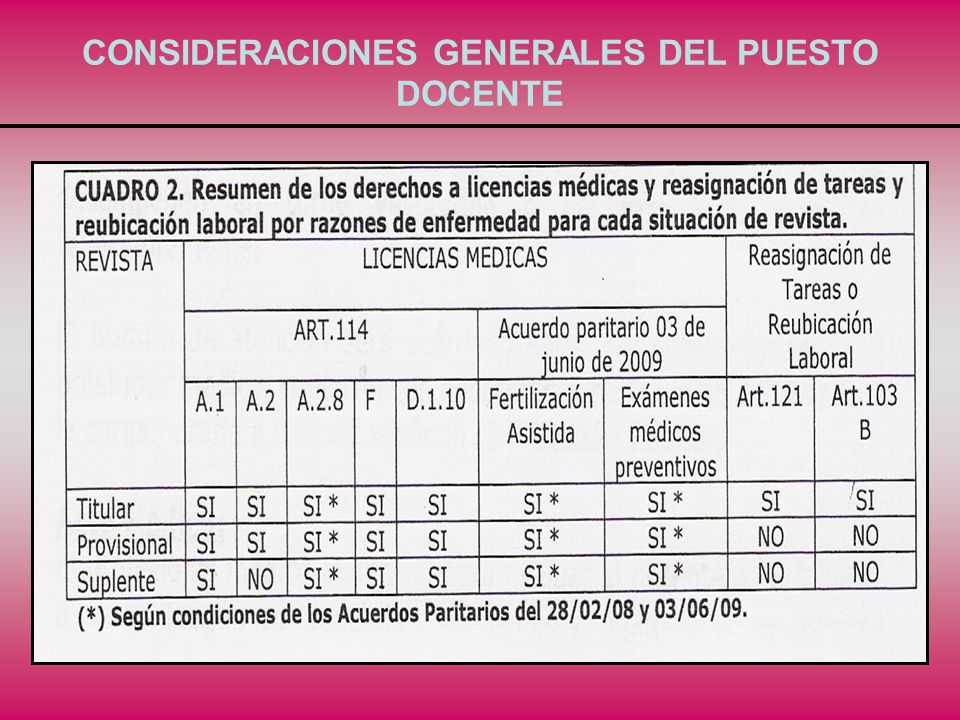 VERIFICACIONES DEL ESTADO DE SALUD SEDE DISTRITAL ATENCION EN CONSULTORIO ( LICENCIAS AMBULATORIAS) ATENCION EN DOMICILIO (LICENCIAS NO AMBULATORIAS)