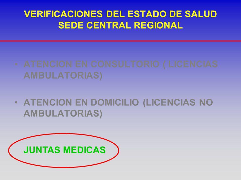 VERIFICACIONES DEL ESTADO DE SALUD SEDE CENTRAL REGIONAL ATENCION EN CONSULTORIO ( LICENCIAS AMBULATORIAS) ATENCION EN DOMICILIO (LICENCIAS NO AMBULATORIAS) JUNTAS MEDICAS