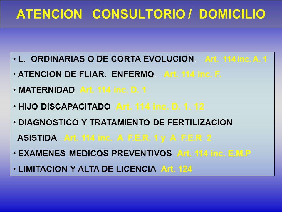 ATENCION CONSULTORIO / DOMICILIO L.ORDINARIAS O DE CORTA EVOLUCION.