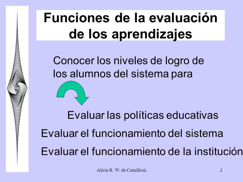 Alicia R. W. de Camilloni2 Funciones de la evaluación de los aprendizajes Conocer los niveles de logro de los alumnos del sistema para Evaluar las pol