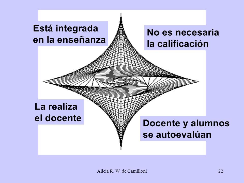 Alicia R. W. de Camilloni22 Está integrada en la enseñanza No es necesaria la calificación La realiza el docente Docente y alumnos se autoevalúan
