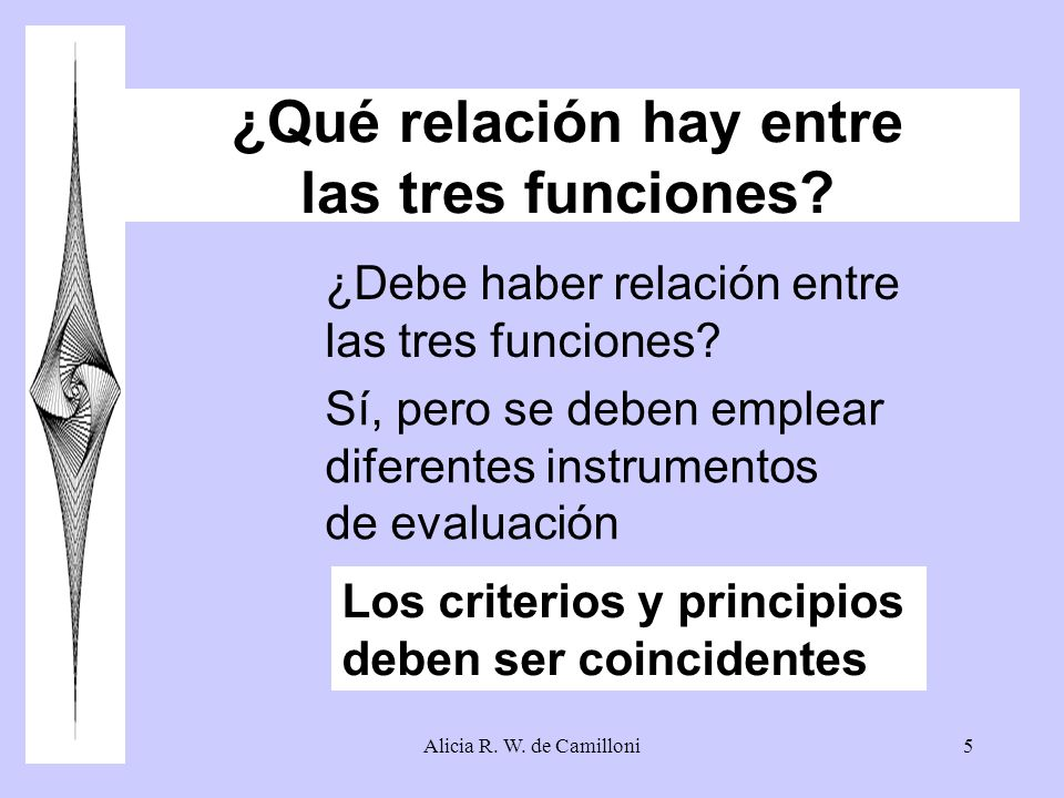 Alicia R. W. de Camilloni5 ¿Qué relación hay entre las tres funciones? ¿Debe haber relación entre las tres funciones? Sí, pero se deben emplear difere