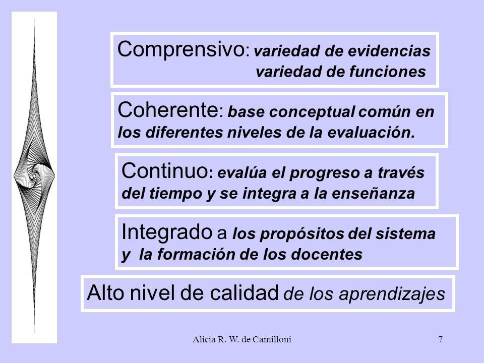 Alicia R. W. de Camilloni7 Comprensivo : variedad de evidencias variedad de funciones Coherente : base conceptual común en los diferentes niveles de l