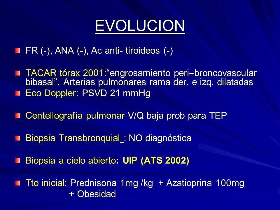 2001200320052007 Anticuerpos (-) FR, ANA, Ac anti- tiroideos (-) FR, ANA, Ac anti- tiroideos, Anti ENA y Anti sclero 70 (+) Ac.