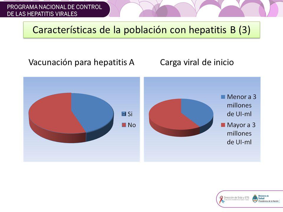 Vacunación para hepatitis ACarga viral de inicio Características de la población con hepatitis B (3)