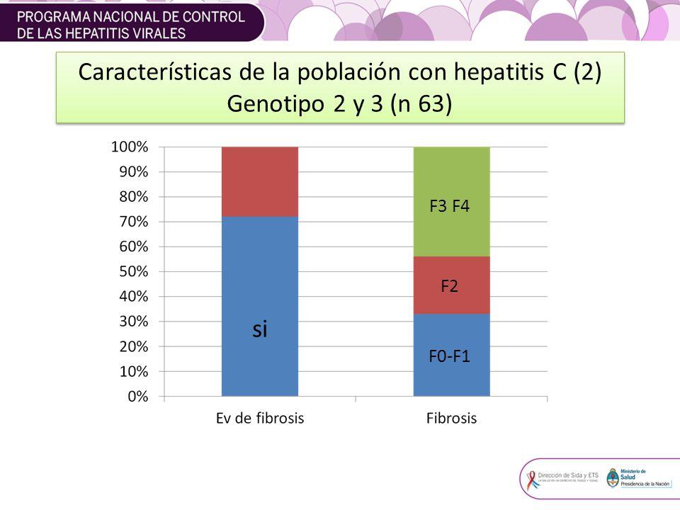 Características de la población con hepatitis C (2) Genotipo 2 y 3 (n 63) Características de la población con hepatitis C (2) Genotipo 2 y 3 (n 63) F0-F1 F2 F3 F4 si