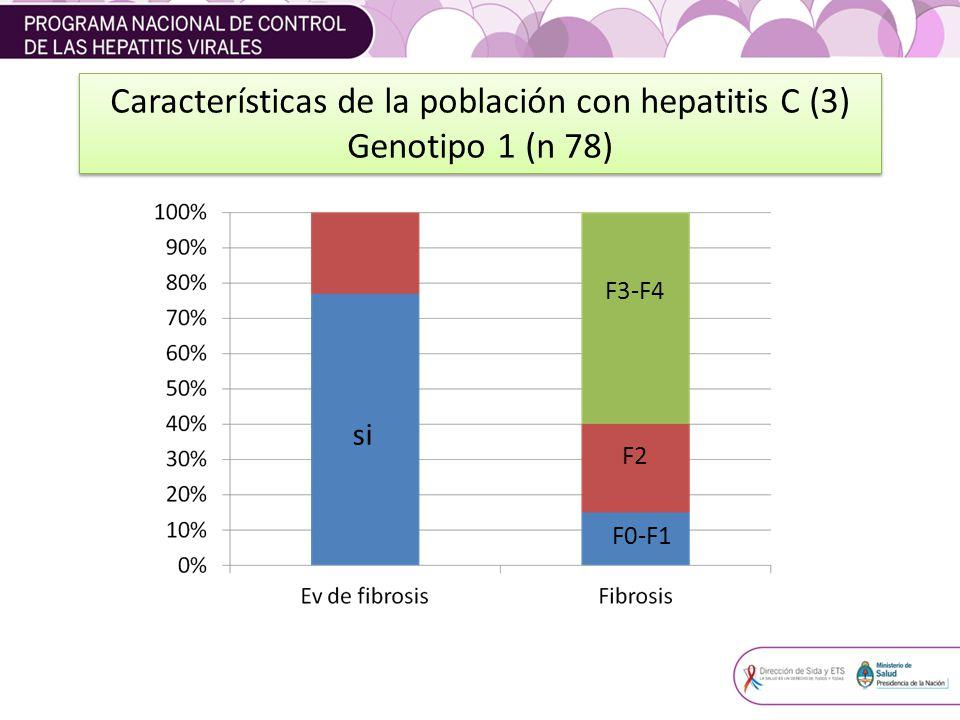 Características de la población con hepatitis C (3) Genotipo 1 (n 78) Características de la población con hepatitis C (3) Genotipo 1 (n 78) si F0-F1 F2 F3-F4