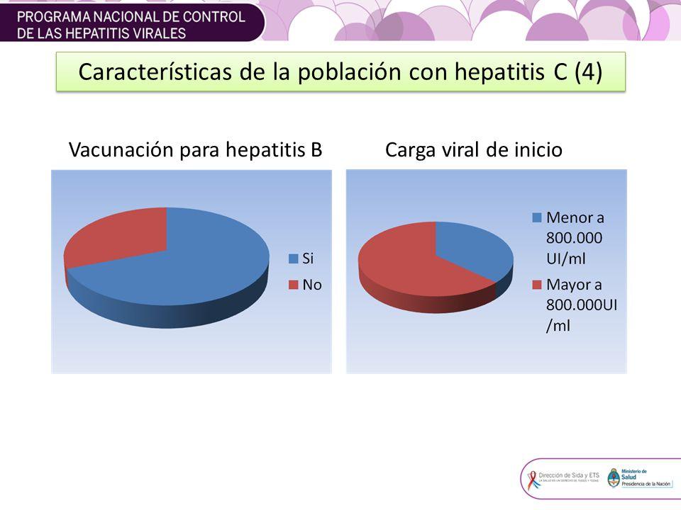 Vacunación para hepatitis BCarga viral de inicio Características de la población con hepatitis C (4)