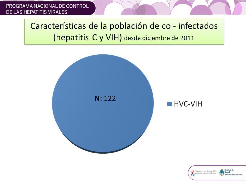 Características de la población de co - infectados (hepatitis C y VIH) desde diciembre de 2011 N: 122