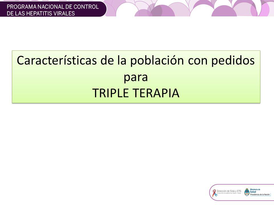 Características de la población con pedidos para TRIPLE TERAPIA Características de la población con pedidos para TRIPLE TERAPIA