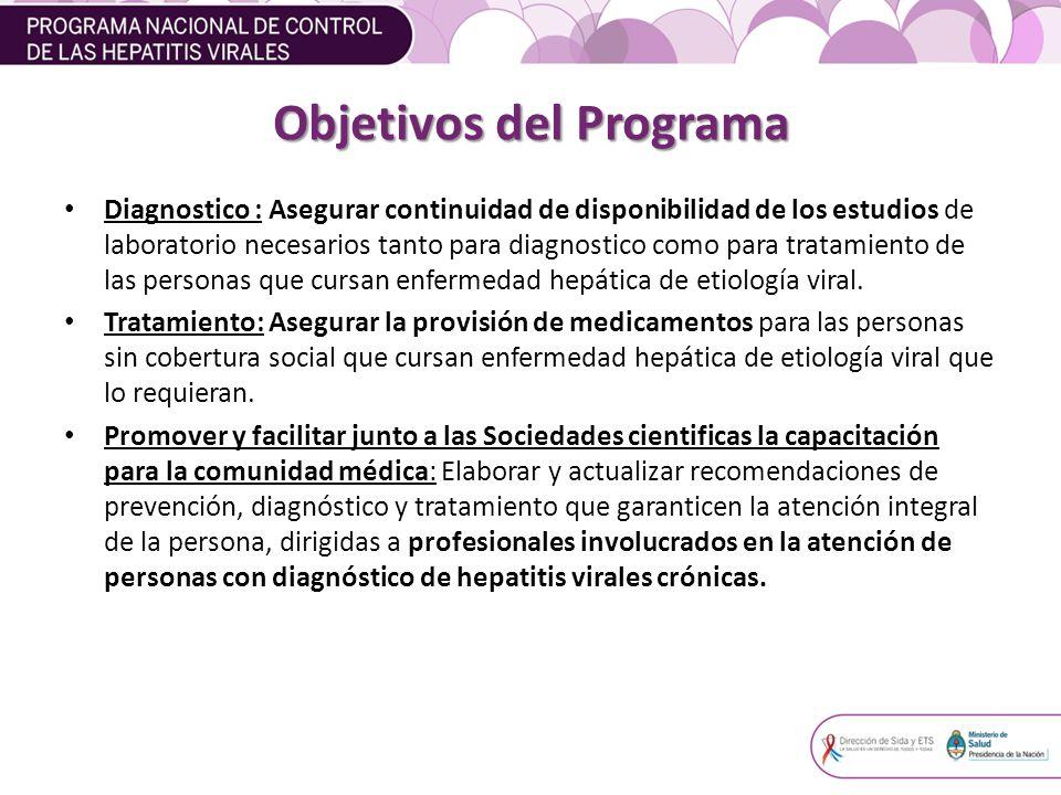 Objetivos del Programa Diagnostico : Asegurar continuidad de disponibilidad de los estudios de laboratorio necesarios tanto para diagnostico como para tratamiento de las personas que cursan enfermedad hepática de etiología viral.