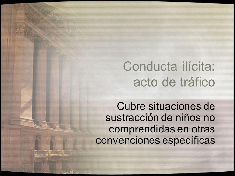 En vigor desde 29/3/2000 Belice, Brasil, Panamá, Paraguay y Uruguay