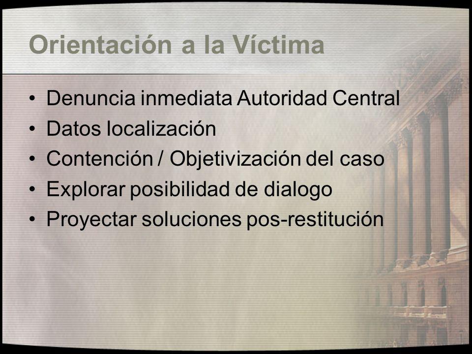 Factor Tiempo Retardo en la denuncia Retardo en el trámite Judicial Falta de Reglamentación (6 semanas), plazos de la Interamericana