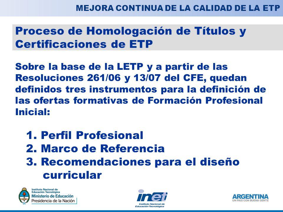 Sobre la base de la LETP y a partir de las Resoluciones 261/06 y 13/07 del CFE, quedan definidos tres instrumentos para la definición de las ofertas formativas de Formación Profesional Inicial: 1.