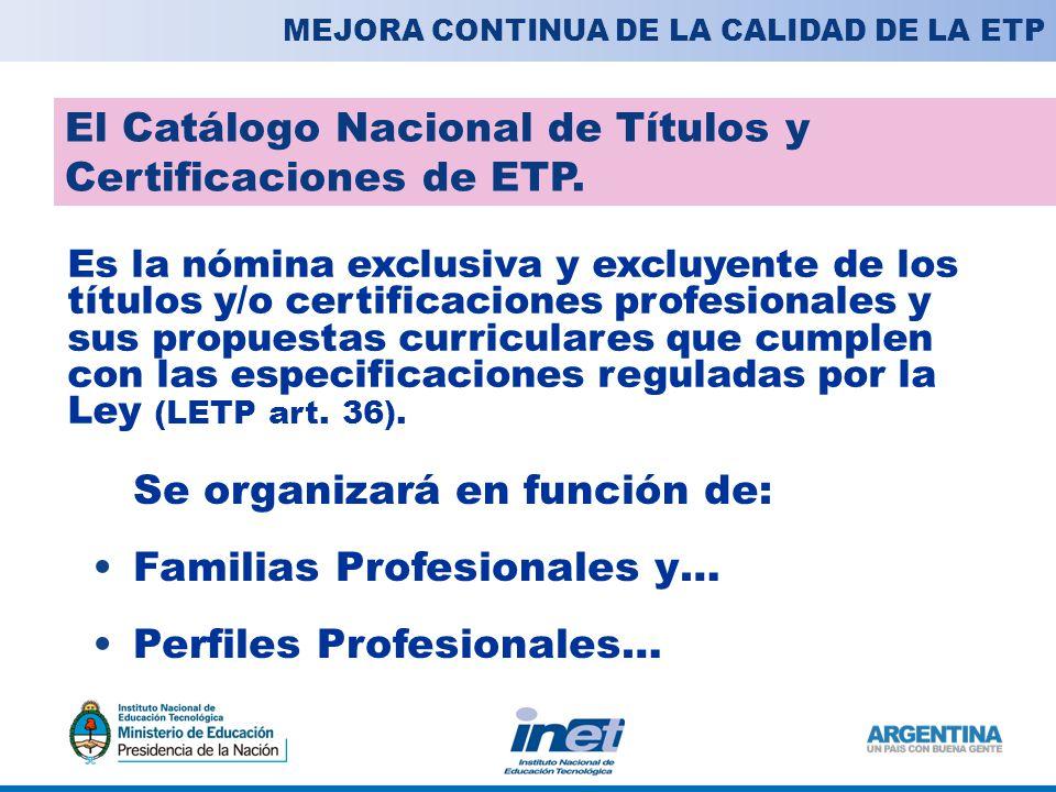 Es la nómina exclusiva y excluyente de los títulos y/o certificaciones profesionales y sus propuestas curriculares que cumplen con las especificaciones reguladas por la Ley (LETP art.