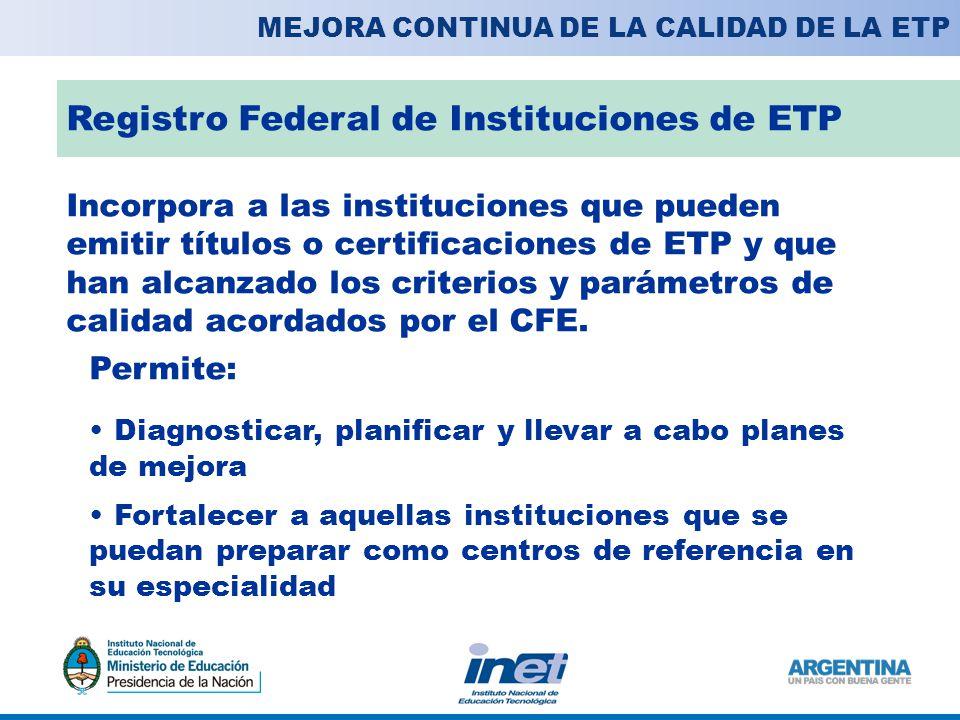 Incorpora a las instituciones que pueden emitir títulos o certificaciones de ETP y que han alcanzado los criterios y parámetros de calidad acordados por el CFE.