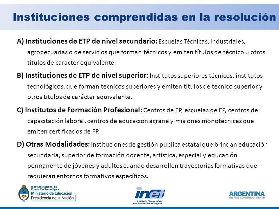 Instituciones comprendidas en la resolución A) Instituciones de ETP de nivel secundario: Escuelas Técnicas, industriales, agropecuarias o de servicios que forman técnicos y emiten títulos de técnico u otros títulos de carácter equivalente.